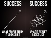 We all want to be successful!